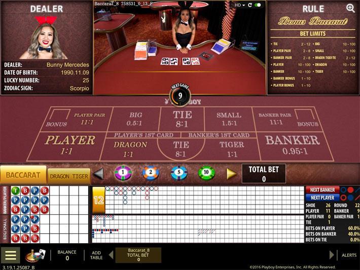 spiel karriere poker